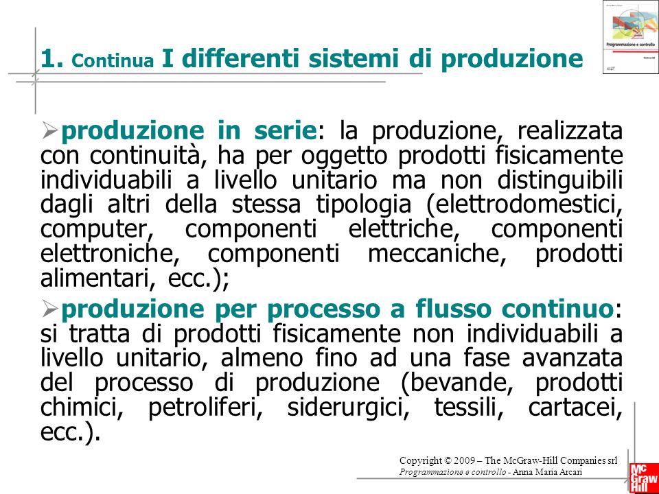 5 Copyright © 2009 – The McGraw-Hill Companies srl Programmazione e controllo - Anna Maria Arcari 1.