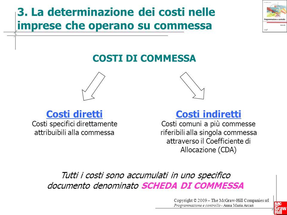 8 Copyright © 2009 – The McGraw-Hill Companies srl Programmazione e controllo - Anna Maria Arcari 3.