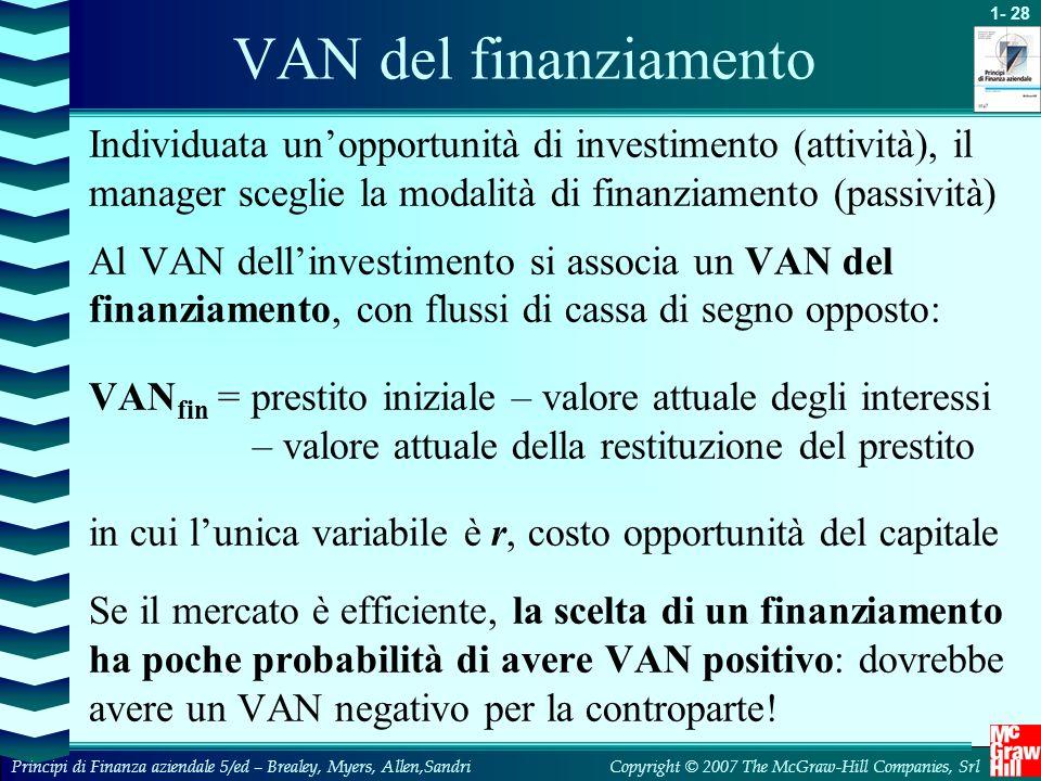 1- 28 Copyright © 2007 The McGraw-Hill Companies, SrlPrincipi di Finanza aziendale 5/ed – Brealey, Myers, Allen,Sandri VAN del finanziamento Individuata un'opportunità di investimento (attività), il manager sceglie la modalità di finanziamento (passività) Al VAN dell'investimento si associa un VAN del finanziamento, con flussi di cassa di segno opposto: VAN fin = prestito iniziale – valore attuale degli interessi – valore attuale della restituzione del prestito in cui l'unica variabile è r, costo opportunità del capitale Se il mercato è efficiente, la scelta di un finanziamento ha poche probabilità di avere VAN positivo: dovrebbe avere un VAN negativo per la controparte!