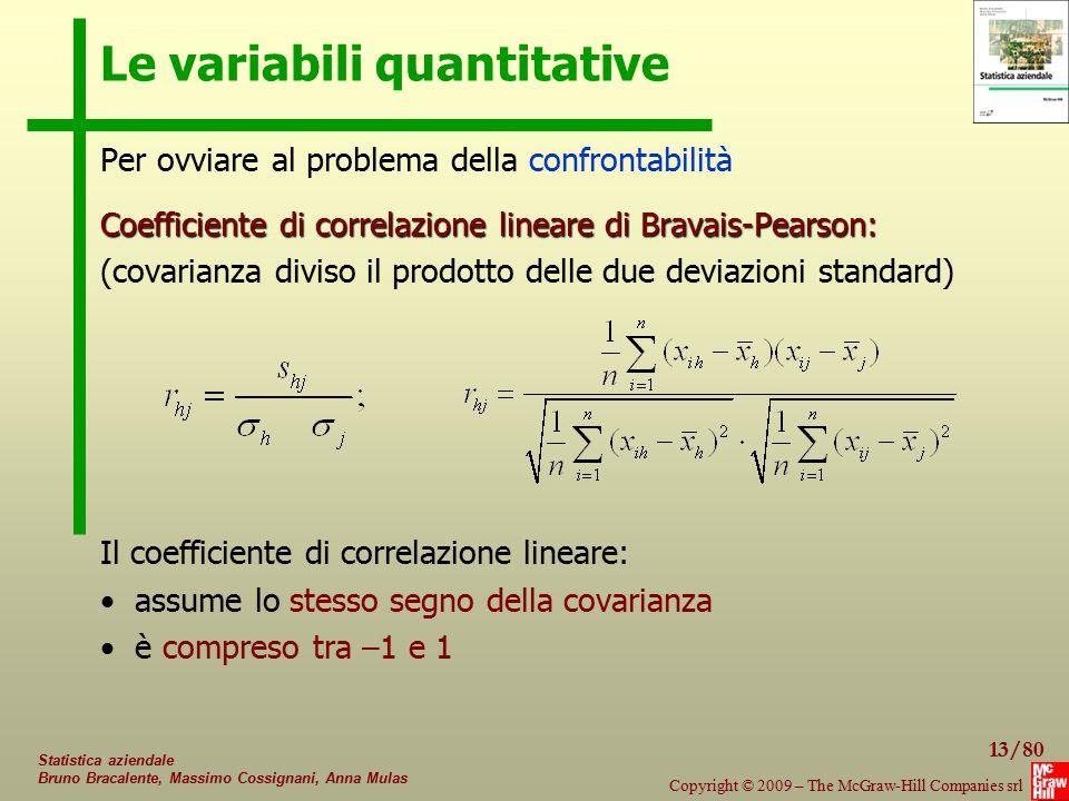 13/80 Copyright © 2009 – The McGraw-Hill Companies srl Statistica aziendale Bruno Bracalente, Massimo Cossignani, Anna Mulas Le variabili quantitative