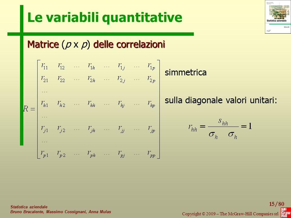 15/80 Copyright © 2009 – The McGraw-Hill Companies srl Statistica aziendale Bruno Bracalente, Massimo Cossignani, Anna Mulas Le variabili quantitative