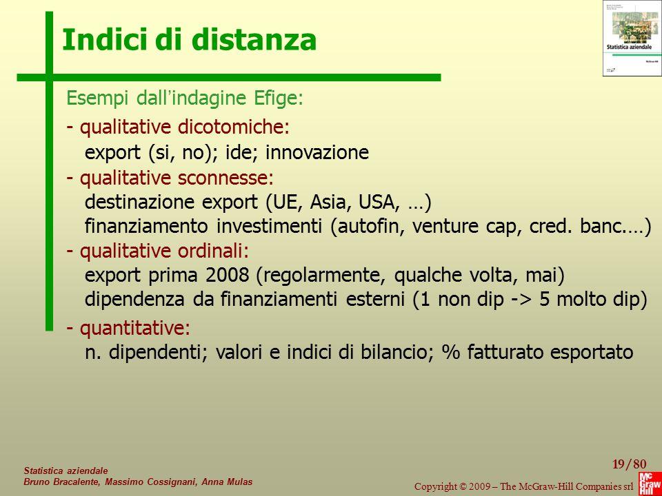 19/80 Copyright © 2009 – The McGraw-Hill Companies srl Statistica aziendale Bruno Bracalente, Massimo Cossignani, Anna Mulas Indici di distanza Esempi