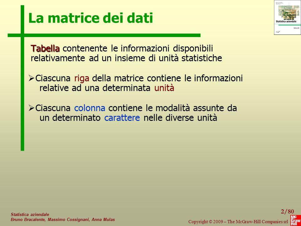43/80 Copyright © 2009 – The McGraw-Hill Companies srl Statistica aziendale Bruno Bracalente, Massimo Cossignani, Anna Mulas Analisi dei gruppi I dati di partenza: - la matrice delle distanze D (n x n) - in alcuni casi la matrice dei dati X (n x p) gerarchici (MG): - gerarchici (MG): raggruppamento ottenuto per passaggi successivi - agglomerativi (MGA): aggregazioni successive (in un numero sempre minore di gruppi) - divisivi (MGD): divisioni successive (in un numero sempre maggiore di gruppi) - non gerarchici (MNG): raggruppamento direttamente in un numero prefissato di gruppi Di norma: qualitative, quantitative, miste Per alcuni metodi: solo quantitative Le tipologie di variabili:  solo quantitative  I metodi di raggruppamento: