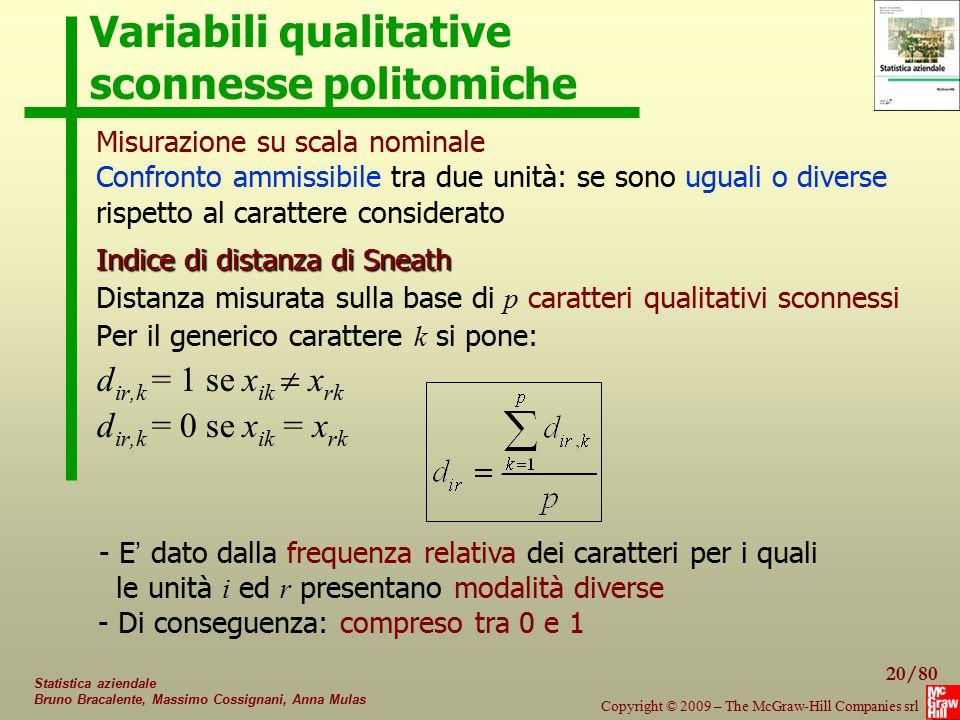 20/80 Copyright © 2009 – The McGraw-Hill Companies srl Statistica aziendale Bruno Bracalente, Massimo Cossignani, Anna Mulas Variabili qualitative sco
