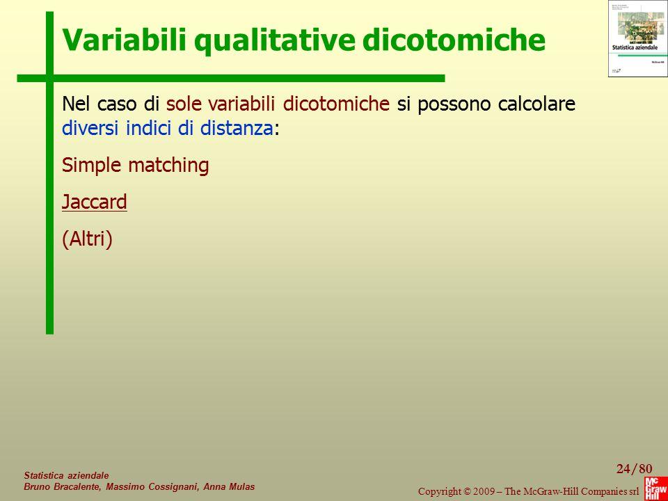 24/80 Copyright © 2009 – The McGraw-Hill Companies srl Statistica aziendale Bruno Bracalente, Massimo Cossignani, Anna Mulas Variabili qualitative dic