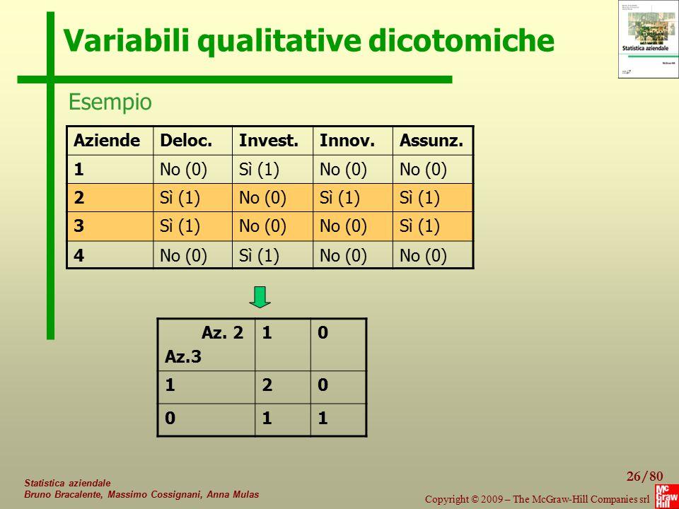 26/80 Copyright © 2009 – The McGraw-Hill Companies srl Statistica aziendale Bruno Bracalente, Massimo Cossignani, Anna Mulas Variabili qualitative dic