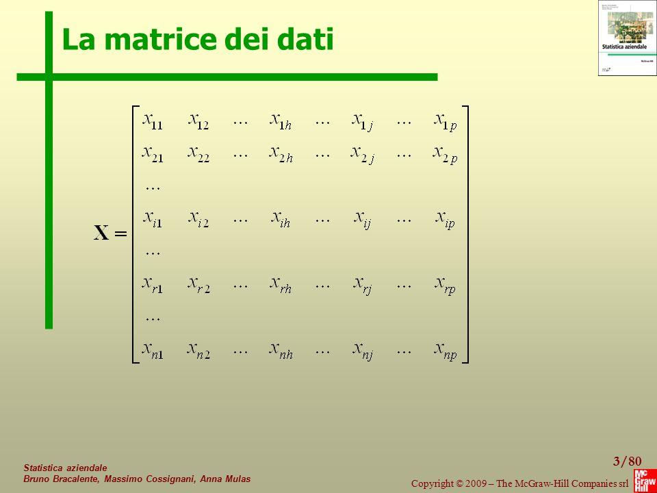 44/80 Copyright © 2009 – The McGraw-Hill Companies srl Statistica aziendale Bruno Bracalente, Massimo Cossignani, Anna Mulas Metodi gerarchici agglomerativi  Procedono per agglomerazioni successive delle unità  Prendono come input la matrice delle distanze D (n x n) Step: 1.Punto di partenza: n gruppi, ognuno formato da una unità 2.Si identificano le due unità più simili (minimo valore nella matrice delle distanze, esclusa la diagonale )