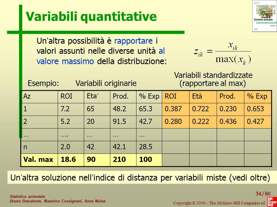 34/80 Copyright © 2009 – The McGraw-Hill Companies srl Statistica aziendale Bruno Bracalente, Massimo Cossignani, Anna Mulas Variabili quantitative Un