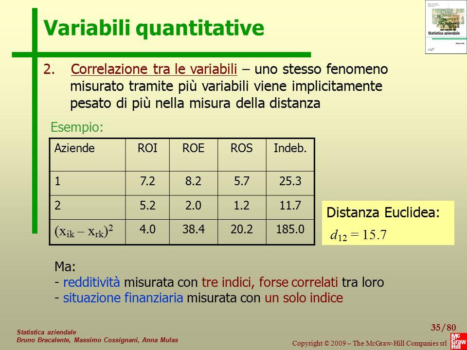 35/80 Copyright © 2009 – The McGraw-Hill Companies srl Statistica aziendale Bruno Bracalente, Massimo Cossignani, Anna Mulas Variabili quantitative 2.
