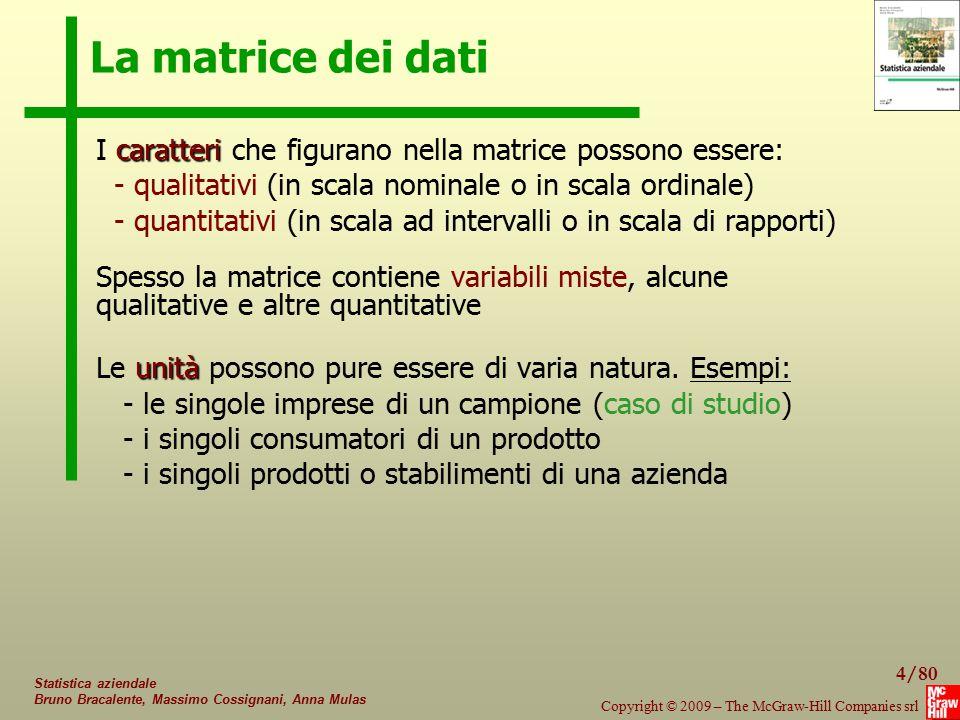 55/80 Copyright © 2009 – The McGraw-Hill Companies srl Statistica aziendale Bruno Bracalente, Massimo Cossignani, Anna Mulas Metodi gerarchici agglomerativi Distanza di A da BCE: d A(BCE) = (d A(BC) N (BC) + d AE N E )/N (BCE) = (d AB + d AC + d AE )/N (BCE)  (0,47 x 2 + 0,44 x 1)/3 = (0,26 + 0,68 + 0,44)/3 = 0,46 La distanza di una unità da un gruppo è la media delle distanze da tutte le unità del gruppo Distanza di BCE da AD: d (BCE)(AD) = (d (BCE)A N (A) + d (BCE)D N AD )/N (AD) = = (d AB + d AC + d AE + d DB + d DC + d DE )/N (BCE) N (AD)  (0,26 + 0,68 + 0,44 + 0,39 + 0,52 + 0,82)/6 = 0,518 La distanza tra due gruppi è la media delle distanze di ogni unità di un gruppo da tutte le unità dell ' altro gruppo: