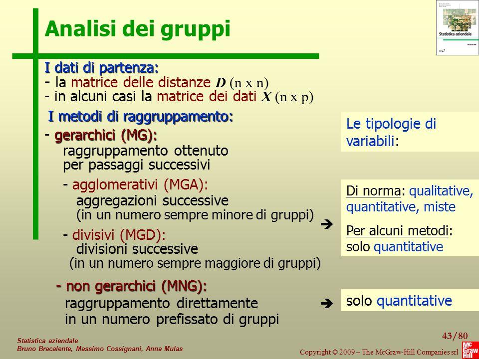 43/80 Copyright © 2009 – The McGraw-Hill Companies srl Statistica aziendale Bruno Bracalente, Massimo Cossignani, Anna Mulas Analisi dei gruppi I dati