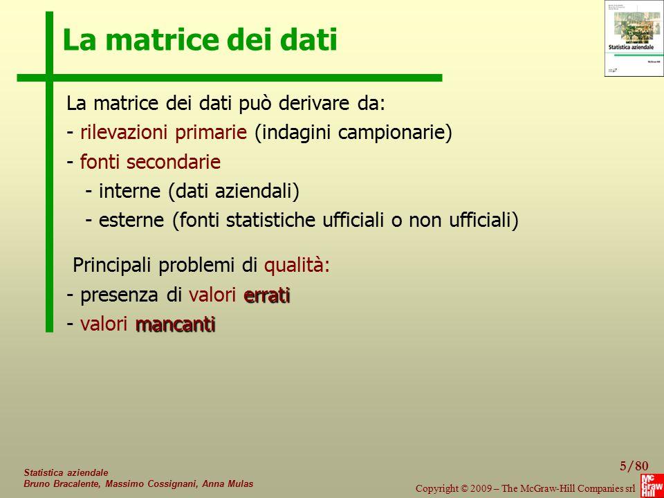 5/80 Copyright © 2009 – The McGraw-Hill Companies srl Statistica aziendale Bruno Bracalente, Massimo Cossignani, Anna Mulas La matrice dei dati La mat
