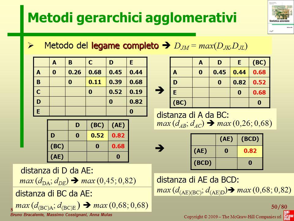 50/80 Copyright © 2009 – The McGraw-Hill Companies srl Statistica aziendale Bruno Bracalente, Massimo Cossignani, Anna Mulas Metodi gerarchici agglome