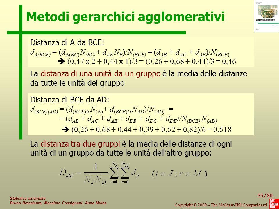 55/80 Copyright © 2009 – The McGraw-Hill Companies srl Statistica aziendale Bruno Bracalente, Massimo Cossignani, Anna Mulas Metodi gerarchici agglome