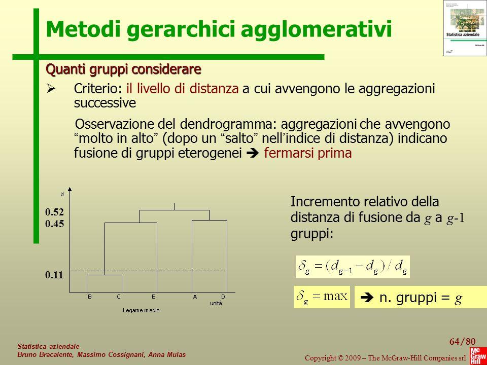 64/80 Copyright © 2009 – The McGraw-Hill Companies srl Statistica aziendale Bruno Bracalente, Massimo Cossignani, Anna Mulas Metodi gerarchici agglome