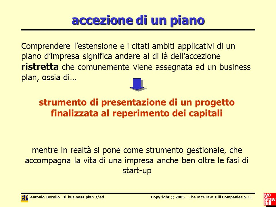 Antonio Borello - Il business plan 3/edCopyright © 2005 - The McGraw-Hill Companies S.r.l. accezione di un piano Comprendere l'estensione e i citati a