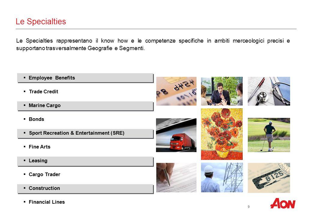 Le Specialties 9 Le Specialties rappresentano il know how e le competenze specifiche in ambiti merceologici precisi e supportano trasversalmente Geogr