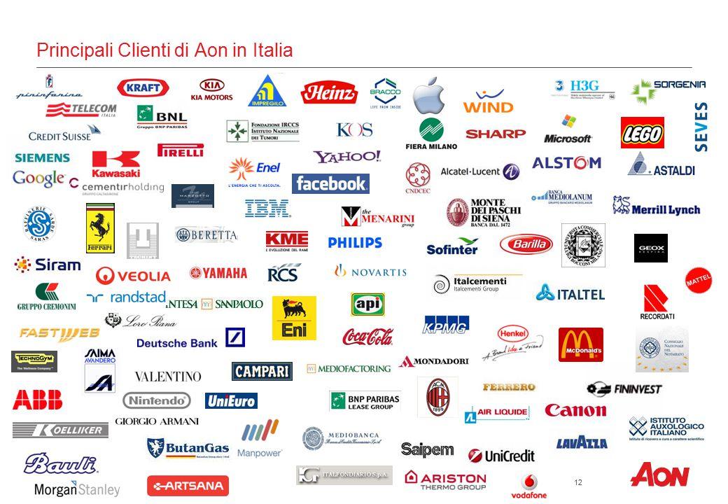 12 Principali Clienti di Aon in Italia