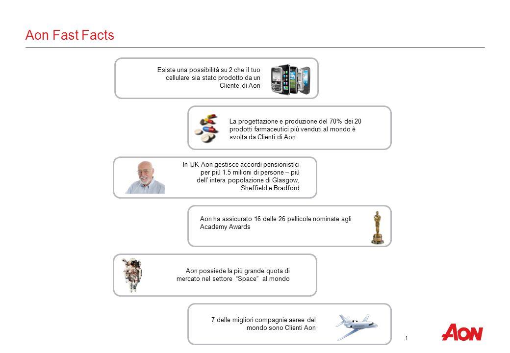 """11 Aon Fast Facts 7 delle migliori compagnie aeree del mondo sono Clienti Aon Aon possiede la più grande quota di mercato nel settore """"Space"""" al mondo"""