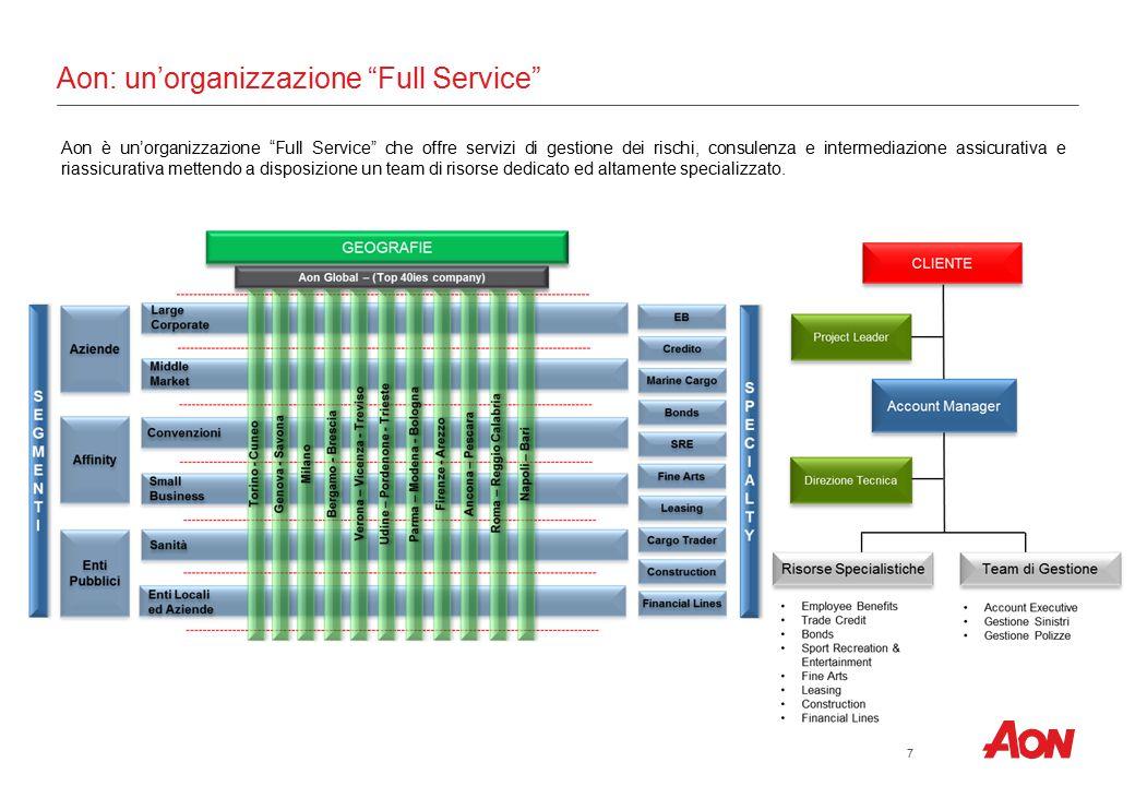 """Aon: un'organizzazione """"Full Service"""" 7 Aon è un'organizzazione """"Full Service"""" che offre servizi di gestione dei rischi, consulenza e intermediazione"""