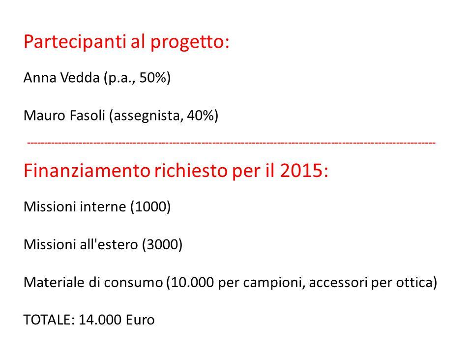Partecipanti al progetto: Anna Vedda (p.a., 50%) Mauro Fasoli (assegnista, 40%) Finanziamento richiesto per il 2015: Missioni interne (1000) Missioni all estero (3000) Materiale di consumo (10.000 per campioni, accessori per ottica) TOTALE: 14.000 Euro ------------------------------------------------------------------------------------------------------------------