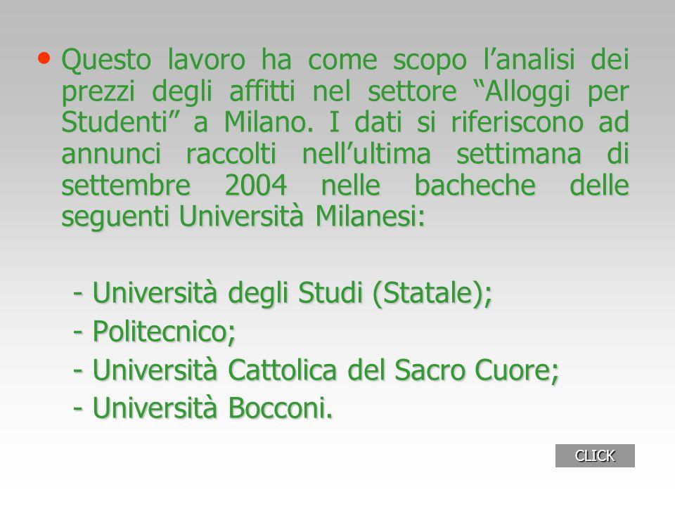 Questo lavoro ha come scopo l'analisi dei prezzi degli affitti nel settore Alloggi per Studenti a Milano.