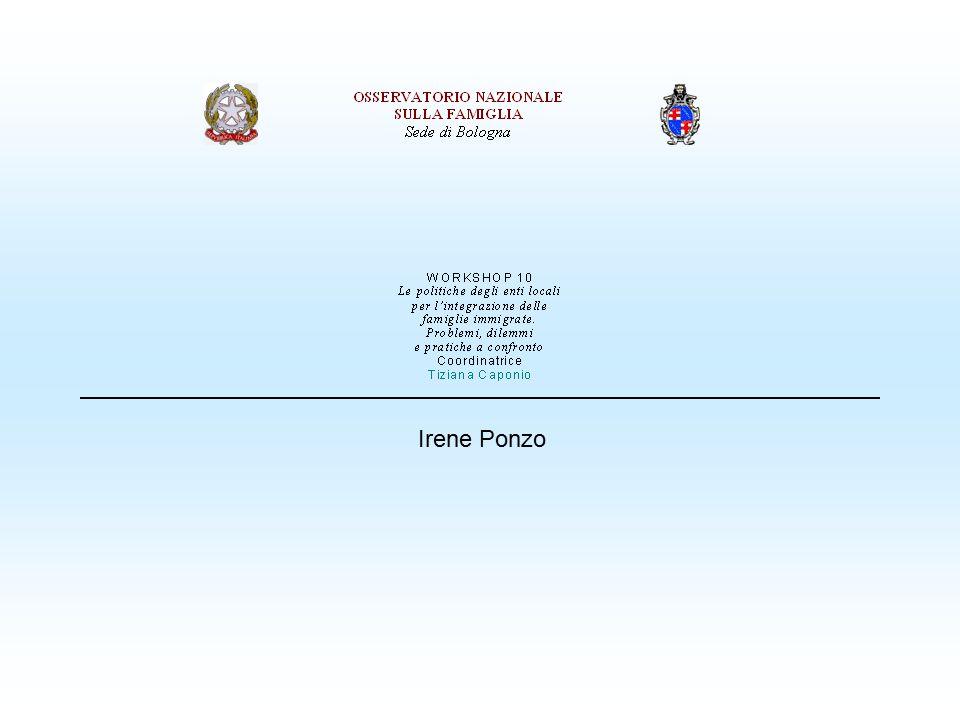 L'ACCESSO DEGLI IMMIGRATI ALLA CASA: LA PLURALITÀ DEI PERCORSI E DELLE POLITICHE Convegno I GIOVANI IMMIGRATI E LE LORO FAMIGLIE Ancona, 27-28 novembre 2008 Irene Ponzo ponzo@fieri.it