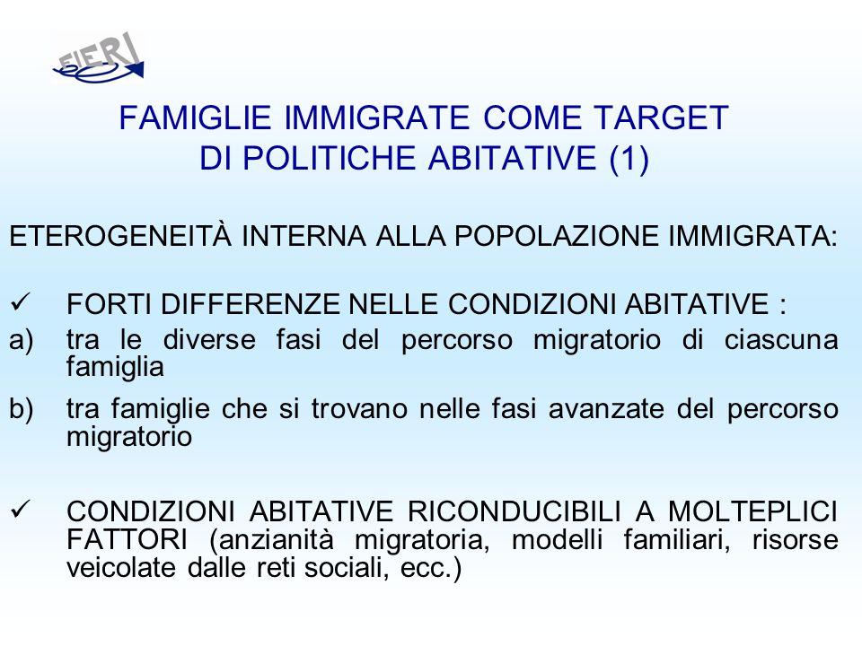 FAMIGLIE IMMIGRATE COME TARGET DI POLITICHE ABITATIVE (1) ETEROGENEITÀ INTERNA ALLA POPOLAZIONE IMMIGRATA: FORTI DIFFERENZE NELLE CONDIZIONI ABITATIVE : a)tra le diverse fasi del percorso migratorio di ciascuna famiglia b)tra famiglie che si trovano nelle fasi avanzate del percorso migratorio CONDIZIONI ABITATIVE RICONDUCIBILI A MOLTEPLICI FATTORI (anzianità migratoria, modelli familiari, risorse veicolate dalle reti sociali, ecc.)