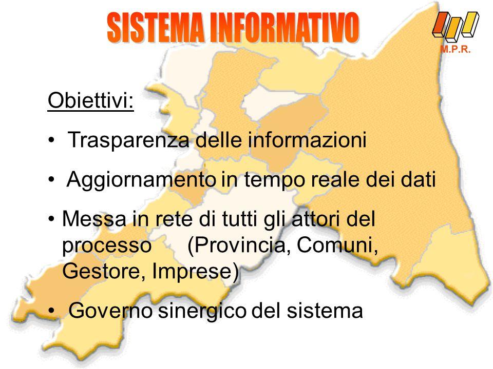 Obiettivi: Trasparenza delle informazioni Aggiornamento in tempo reale dei dati Messa in rete di tutti gli attori del processo (Provincia, Comuni, Gestore, Imprese) Governo sinergico del sistema