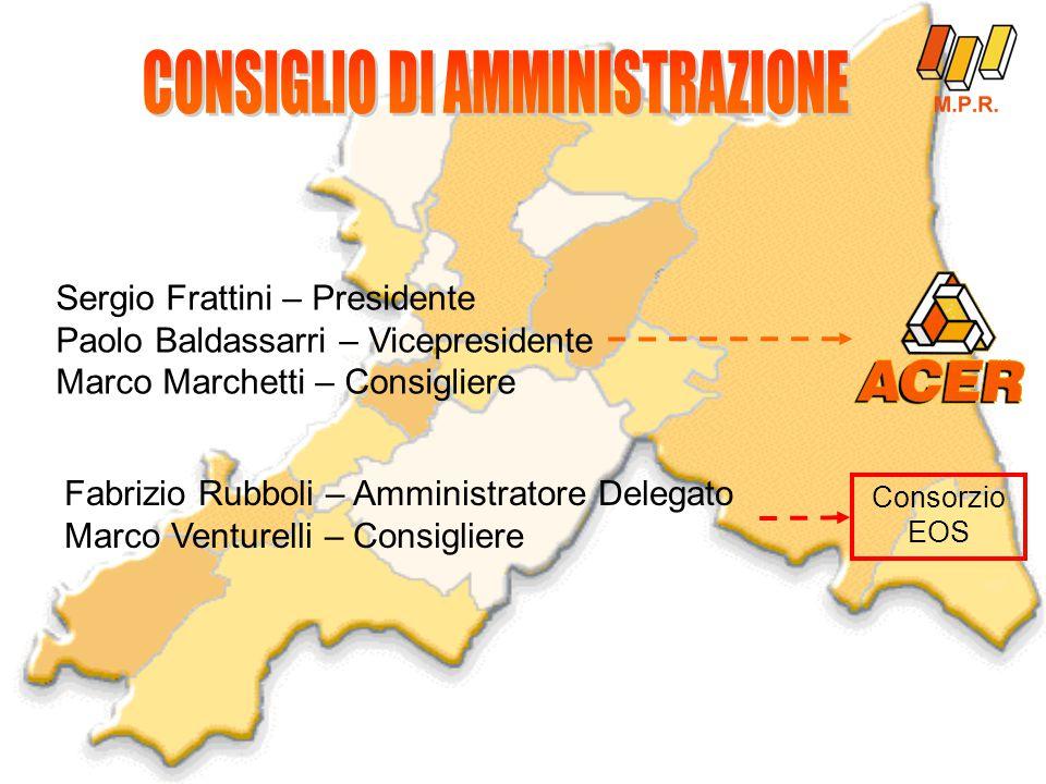 Sergio Frattini – Presidente Paolo Baldassarri – Vicepresidente Marco Marchetti – Consigliere Fabrizio Rubboli – Amministratore Delegato Marco Venturelli – Consigliere Consorzio EOS