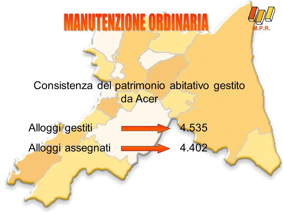 Consistenza del patrimonio abitativo gestito da Acer Alloggi gestiti Alloggi assegnati 4.535 4.402