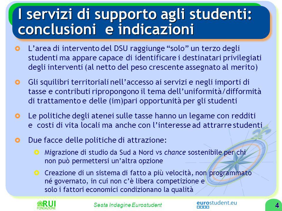 """4 Sesta Indagine Eurostudent I servizi di supporto agli studenti: conclusioni e indicazioni  L'area di intervento del DSU raggiunge """"solo"""" un terzo d"""