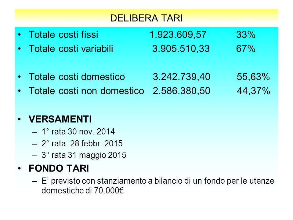 DELIBERA TARI Totale costi fissi 1.923.609,57 33% Totale costi variabili 3.905.510,33 67% Totale costi domestico 3.242.739,40 55,63% Totale costi non