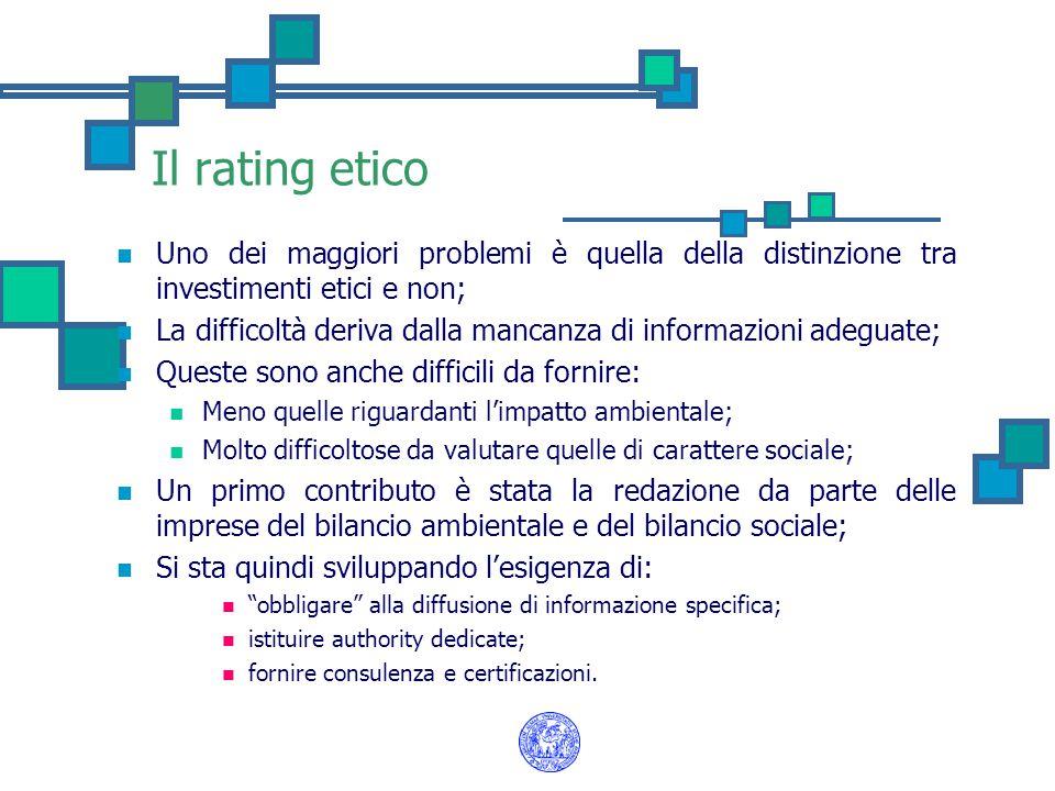 Il rating etico Rating di prima generazione: evitare emittenti con caratteristiche disdicevoli (criteri negativi); Rating di seconda generazione: cercare emittenti che consentano di raggiungere obiettivi di interesse sociale (criteri positivi); Rating di terza generazione: conciliare le caratteristiche degli emittenti con il criterio di fattibilità dell'investimento, tenendo conto degli sforzi in senso migliorativo e di confronti con le best practices ; Rating di quarta generazione: attualmente in fase di predisposizione; controllo continuativo dei comportamenti aziendali da parte di una istituzione di certificazione etica a ciò delegata.