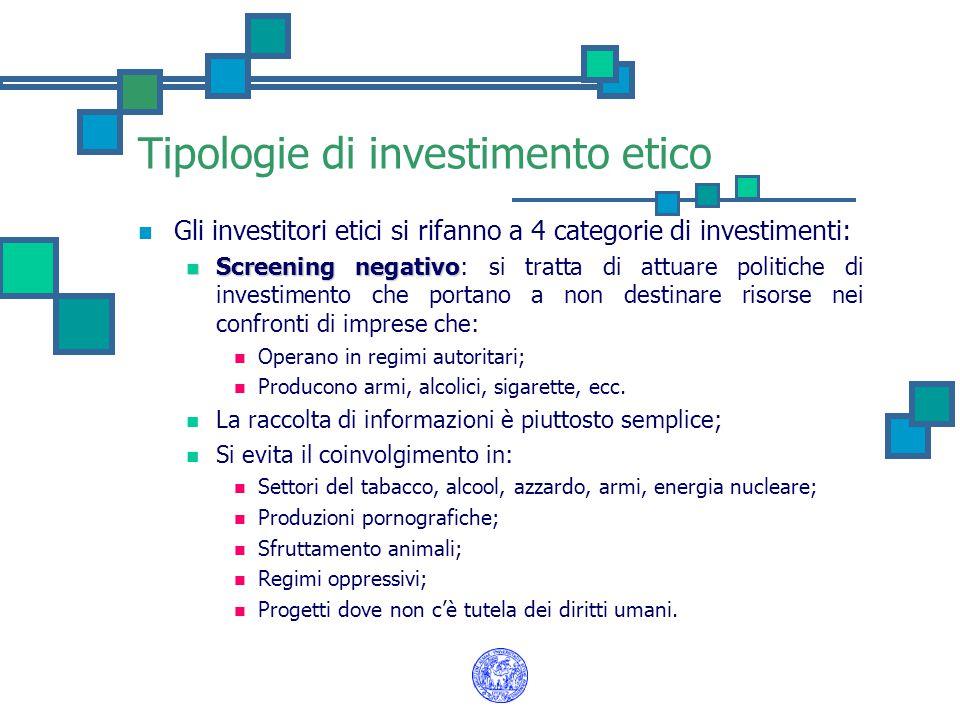 Una curiosità: i fondi antietici Per reazione, sono nati anche alcuni fondi comuni di investimento che investono solo nelle produzioni prima citate (gioco d'azzardo, alcolici, …)