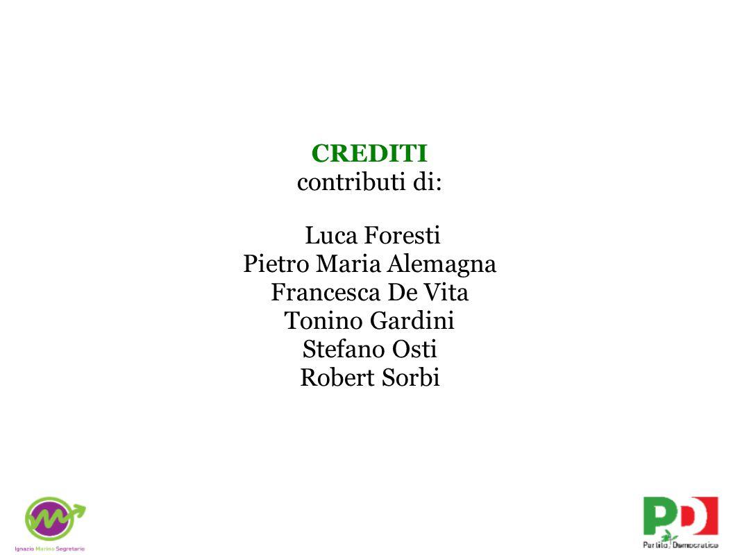 CREDITI contributi di: Luca Foresti Pietro Maria Alemagna Francesca De Vita Tonino Gardini Stefano Osti Robert Sorbi