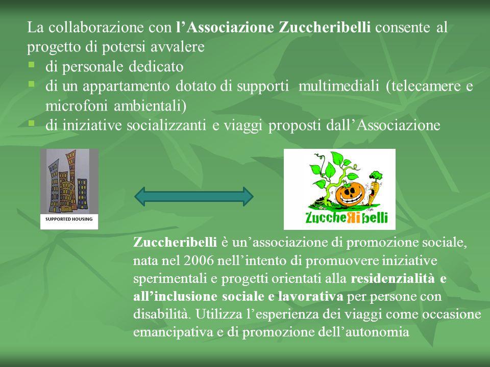 Zuccheribelli è un'associazione di promozione sociale, nata nel 2006 nell'intento di promuovere iniziative sperimentali e progetti orientati alla residenzialità e all'inclusione sociale e lavorativa per persone con disabilità.