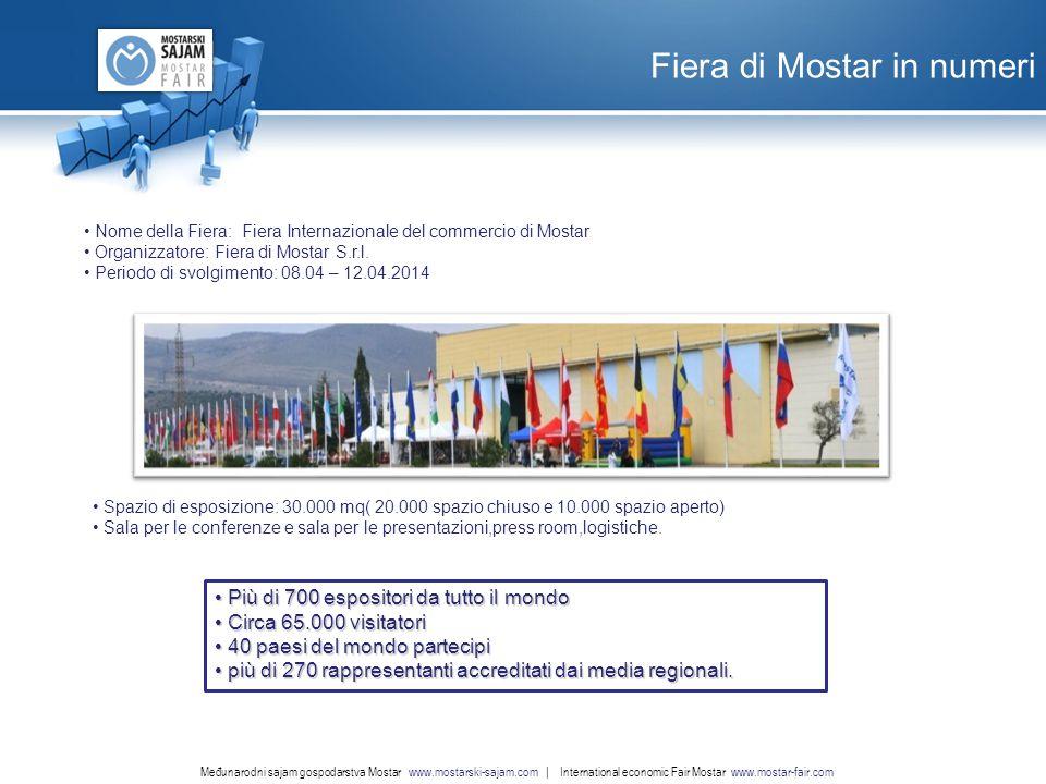 www.nordridesign.com LOGO Fiera di Mostar in numeri Međunarodni sajam gospodarstva Mostar www.mostarski-sajam.com | International economic Fair Mostar www.mostar-fair.com Nome della Fiera: Fiera Internazionale del commercio di Mostar Organizzatore: Fiera di Mostar S.r.l.