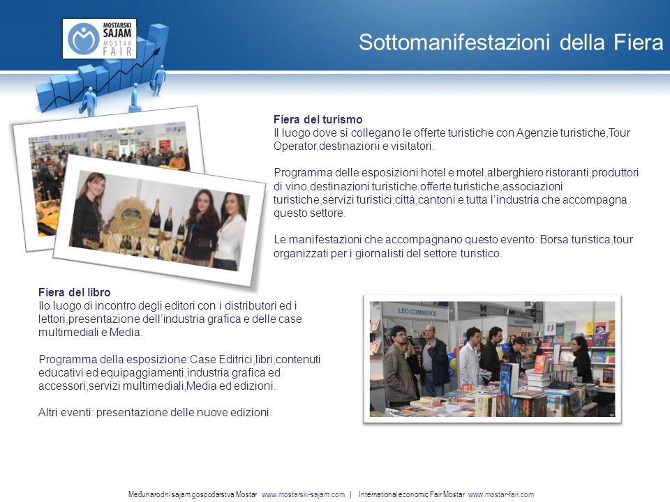 www.nordridesign.com LOGO Sottomanifestazioni della Fiera Međunarodni sajam gospodarstva Mostar www.mostarski-sajam.com | International economic Fair Mostar www.mostar-fair.com Fiera del turismo Il luogo dove si collegano le offerte turistiche con Agenzie turistiche,Tour Operator,destinazioni e visitatori.
