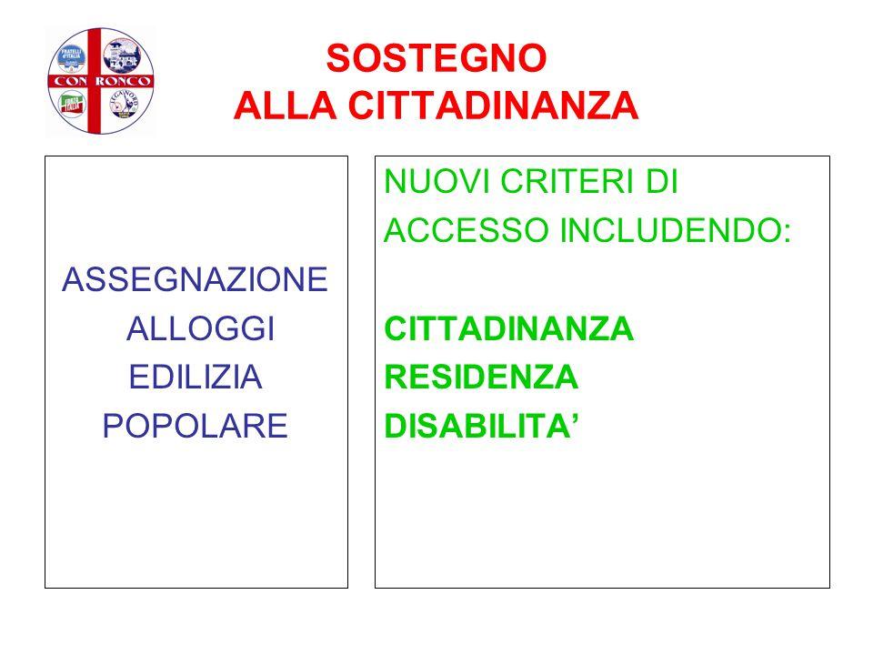 SOSTEGNO ALLA CITTADINANZA ASSEGNAZIONE ALLOGGI EDILIZIA POPOLARE NUOVI CRITERI DI ACCESSO INCLUDENDO: CITTADINANZA RESIDENZA DISABILITA'