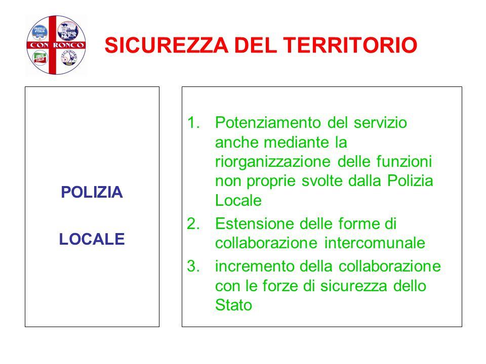 SICUREZZA DEL TERRITORIO POLIZIA LOCALE 1.Potenziamento del servizio anche mediante la riorganizzazione delle funzioni non proprie svolte dalla Polizi