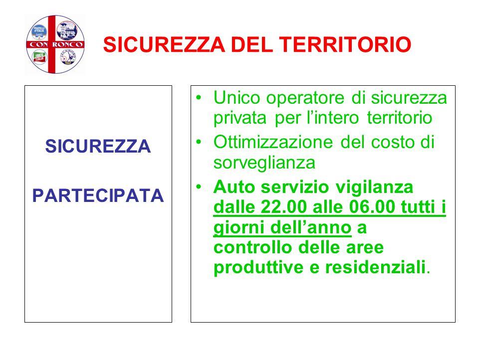 SICUREZZA DEL TERRITORIO SICUREZZA PARTECIPATA Unico operatore di sicurezza privata per l'intero territorio Ottimizzazione del costo di sorveglianza A