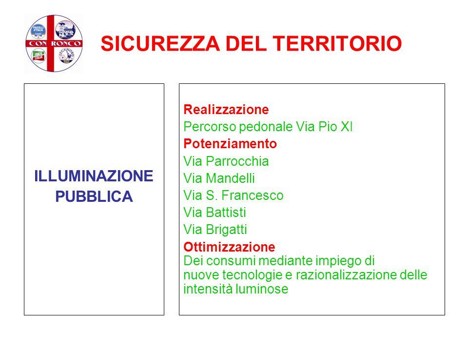 SICUREZZA DEL TERRITORIO ILLUMINAZIONE PUBBLICA Realizzazione Percorso pedonale Via Pio XI Potenziamento Via Parrocchia Via Mandelli Via S. Francesco
