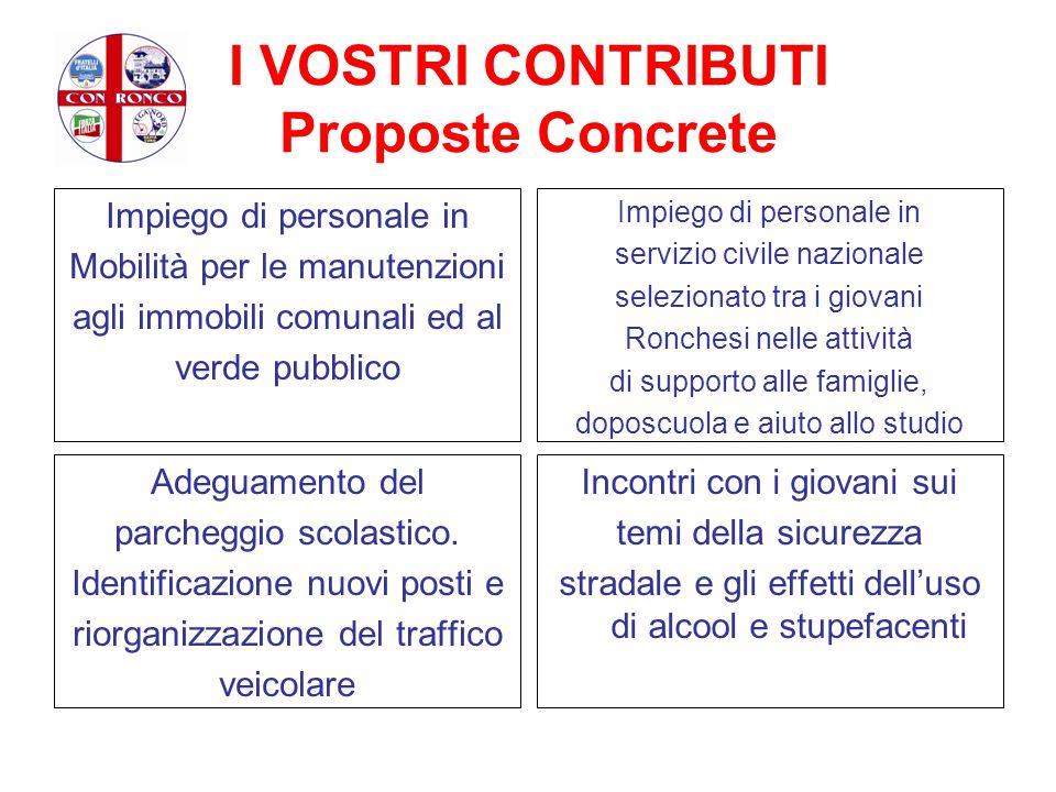 I VOSTRI CONTRIBUTI Proposte Concrete Impiego di personale in Mobilità per le manutenzioni agli immobili comunali ed al verde pubblico Impiego di pers