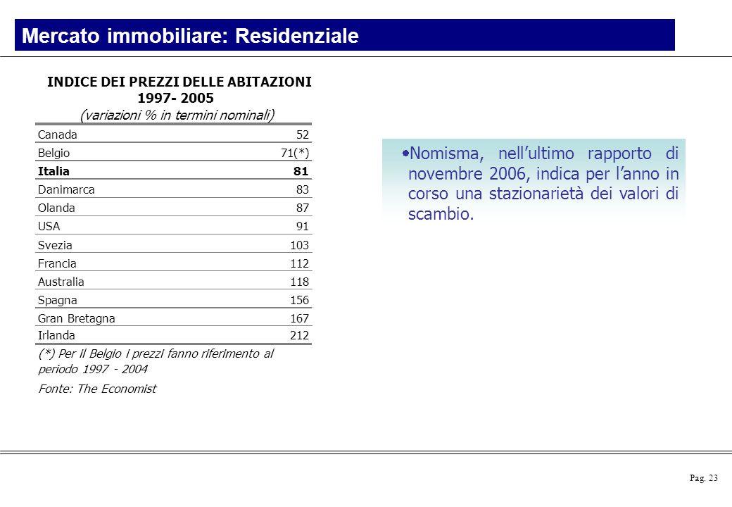 Pag. 23  Nomisma, nell'ultimo rapporto di novembre 2006, indica per l'anno in corso una stazionarietà dei valori di scambio. Canada52 Belgio71(*) Ita