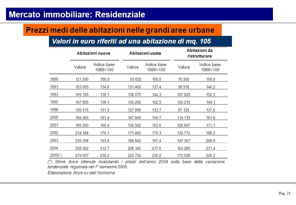 Pag. 28 (°) Stime Ance ottenute rivalutando i prezzi dell'anno 2004 sulla base della variazione tendenziale registrata nel I° semestre 2005. Elaborazi
