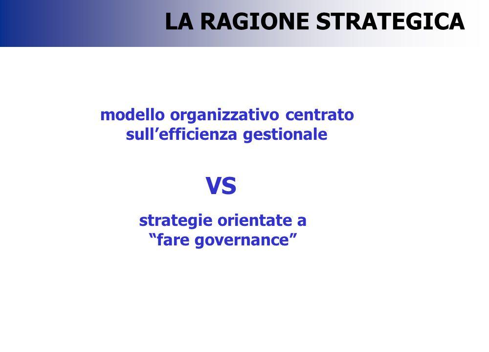 -integrazione fra politiche -integrazione, nella singola politica, degli strumenti di attuazione -processi decisionali corti -modelli partecipativi LA RAGIONE STRATEGICA