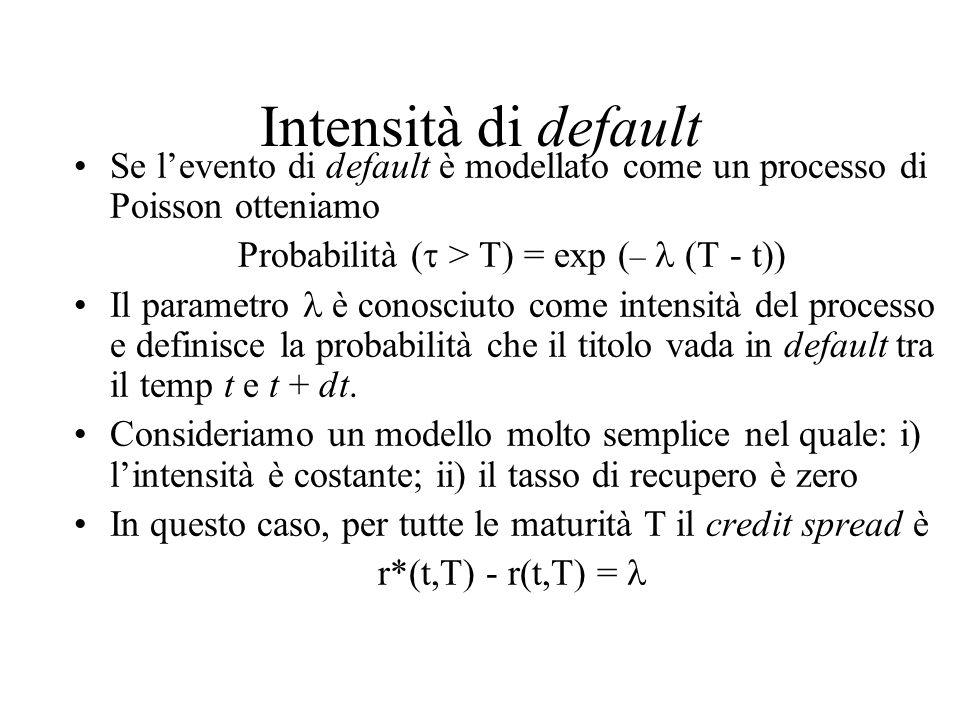 Intensità di default Se l'evento di default è modellato come un processo di Poisson otteniamo Probabilità (  > T) = exp ( – (T - t)) Il parametro è c