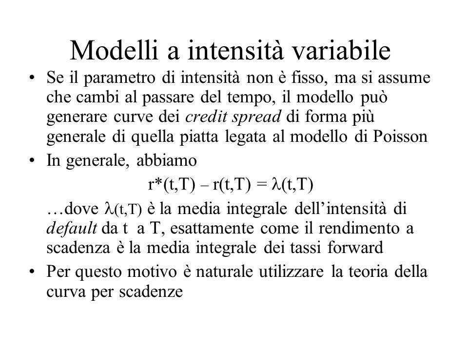 Modelli a intensità variabile Se il parametro di intensità non è fisso, ma si assume che cambi al passare del tempo, il modello può generare curve dei