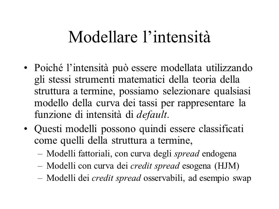 Modellare l'intensità Poiché l'intensità può essere modellata utilizzando gli stessi strumenti matematici della teoria della struttura a termine, poss